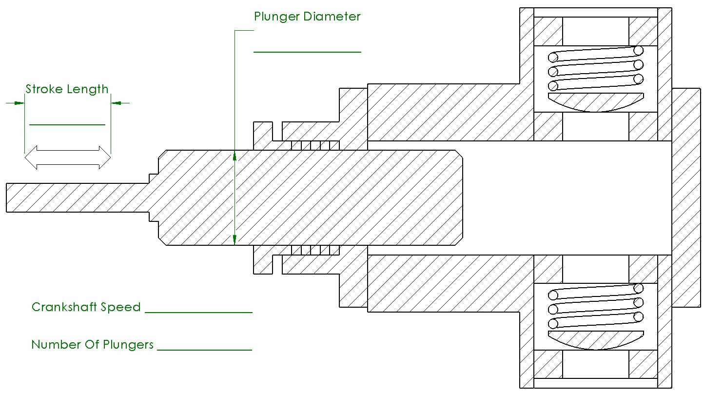 Plunger Pump Flow Calculator Piston Pump Flow Calculator